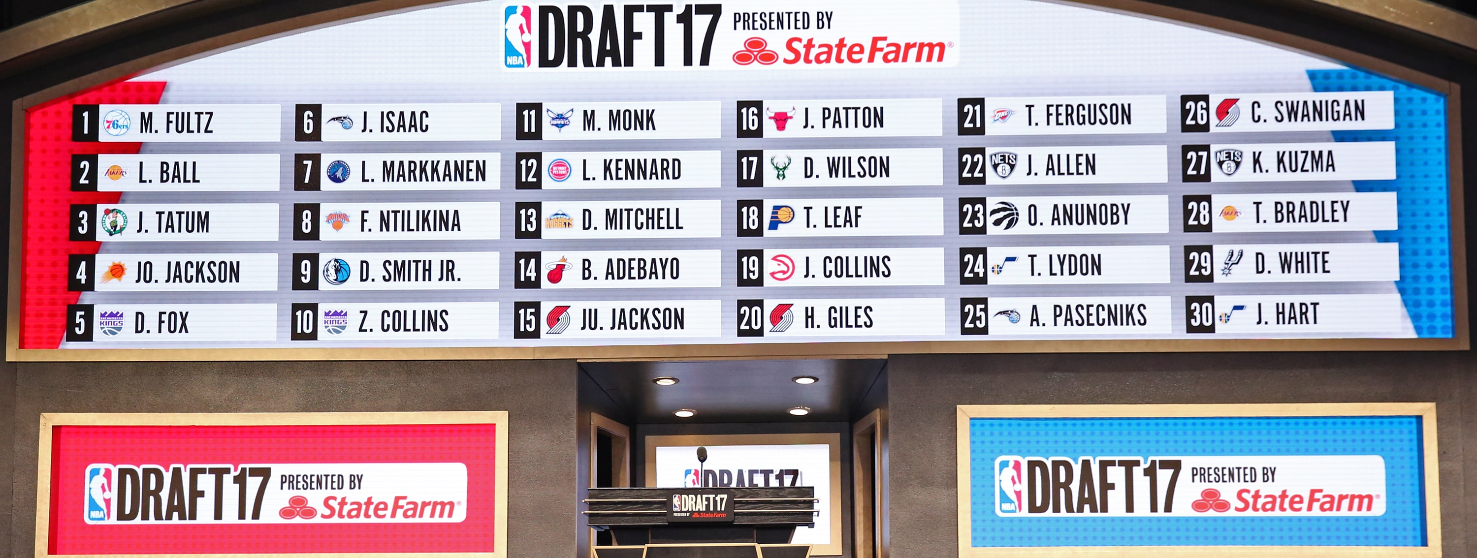 With The 26th Pick In ESPN's Latest Mock Draft, The Blazers Select...