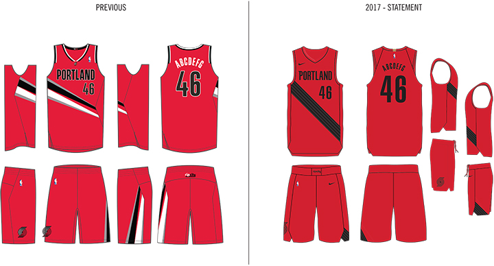 94267d53faf Trail Blazers Debut Red  Statement  Uniforms During Homestand ...