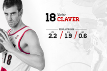 2013-14 Player Profile -  Victor Claver