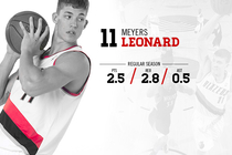 Meyers Leonard Player Profile