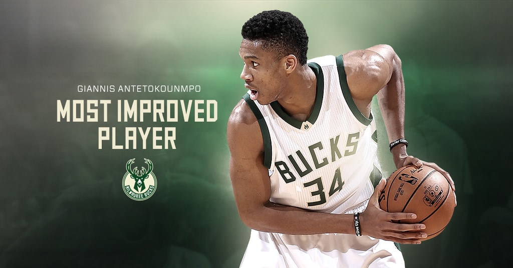 giannis antetokounmpo named nba u0026 39 s most improved player