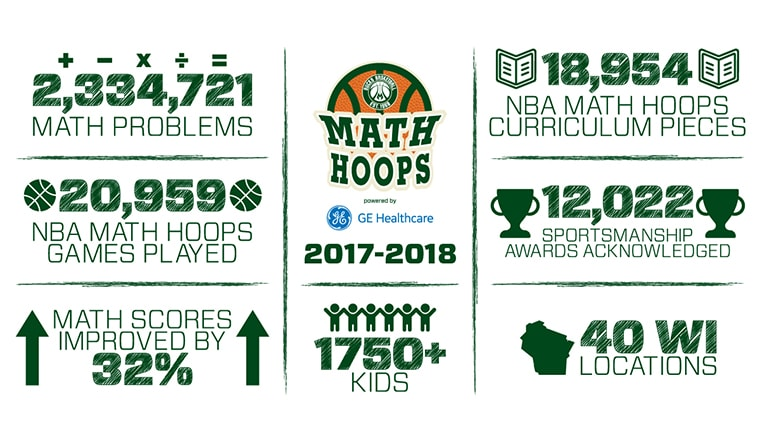 https://www.nba.com/bucks/community/math-hoops#mathhoopsForm