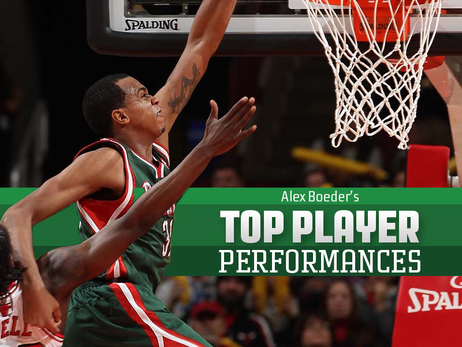 Top Player Performances