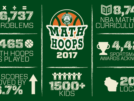 Bucks and NBA Math Hoops Partner To Develop Math Skills of Wisconsin Youth