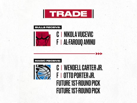 Bulls acquire All-Star Nikola Vucevic and Al-Farouq Aminu in trade with Magic