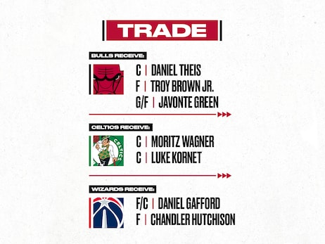 Bulls complete three-team trade with Wizards & Celtics