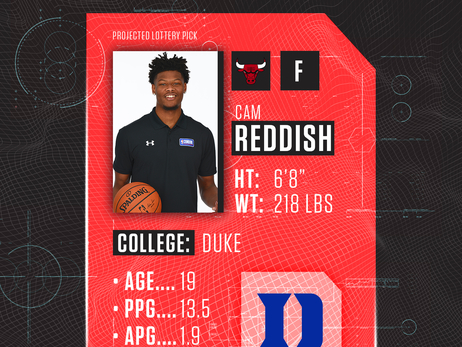 Getting to Know: 2019 NBA Draft Prospects