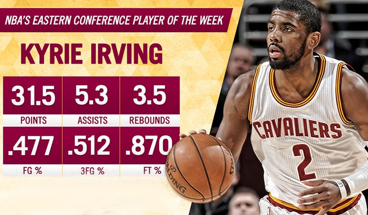 Kyrie Irving Named NBA's Eastern Conference Player of the ...Kyrie Irving Stats