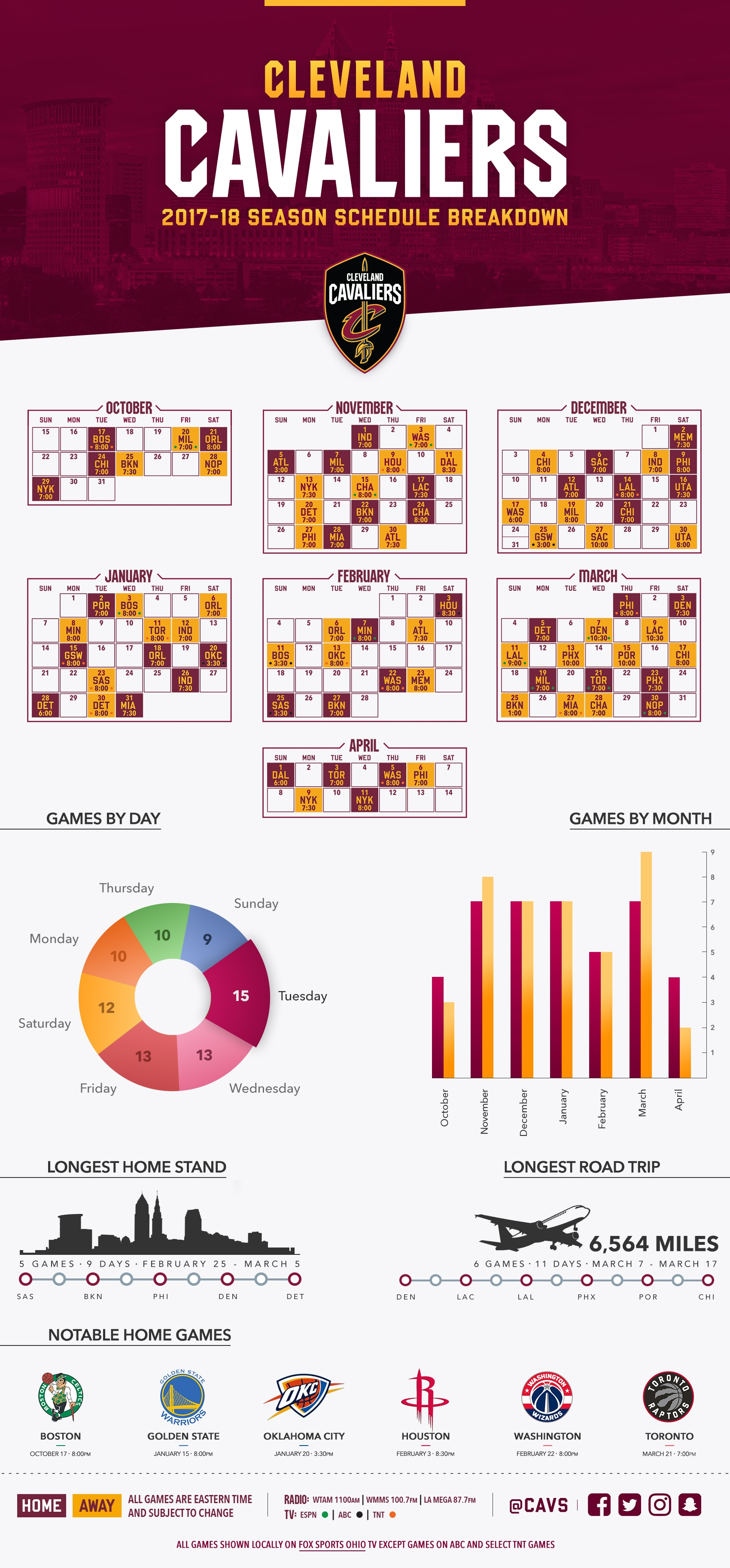 picture regarding Cleveland Cavaliers Printable Schedule referred to as 2017-18 Timetable Infographic Cleveland Cavaliers