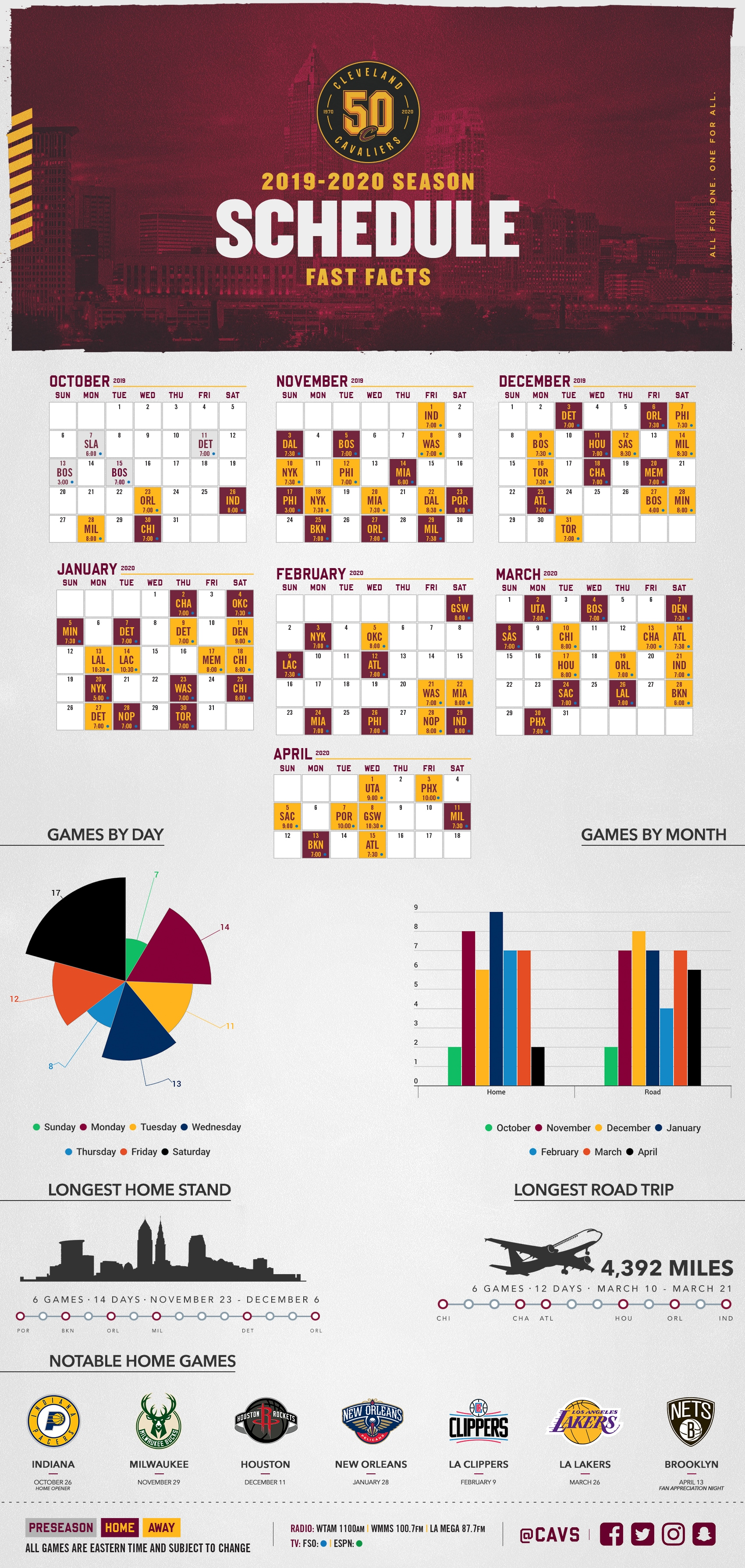 graphic regarding Cavs Printable Schedule identified as 2019-20 Agenda Infographic Cleveland Cavaliers