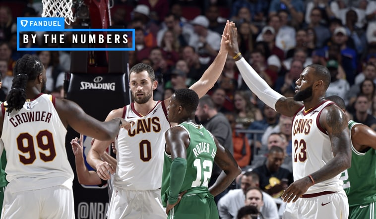 By the Numbers: Home Openers