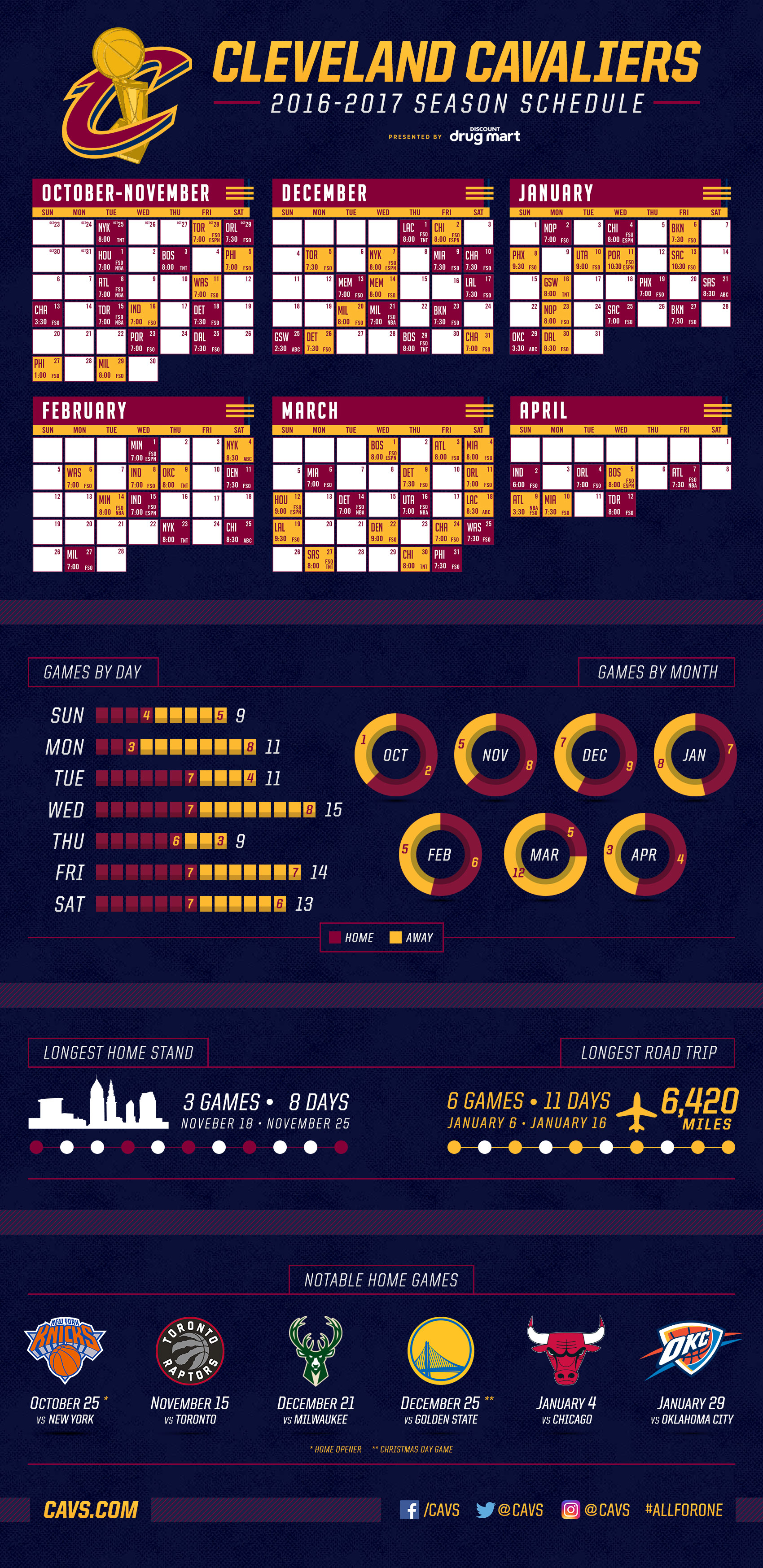2016-17 schedule infographic | cleveland cavaliers