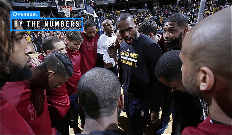 By the Numbers: Pulling Past the Pacers