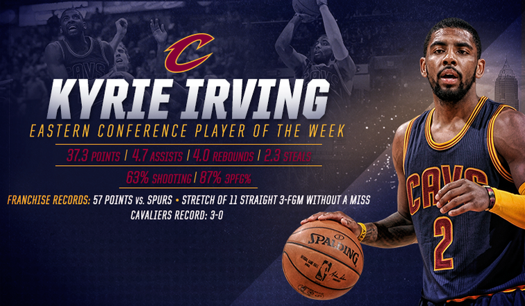 Kyrie Irving Named NBA s Eastern Conference Player of the Week - March 16 980078577c76