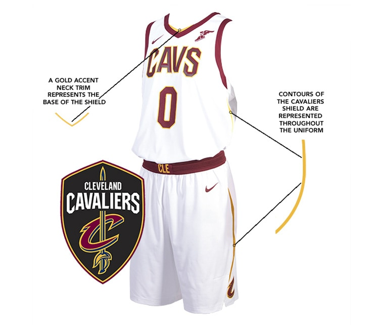 Association Edition Uniform