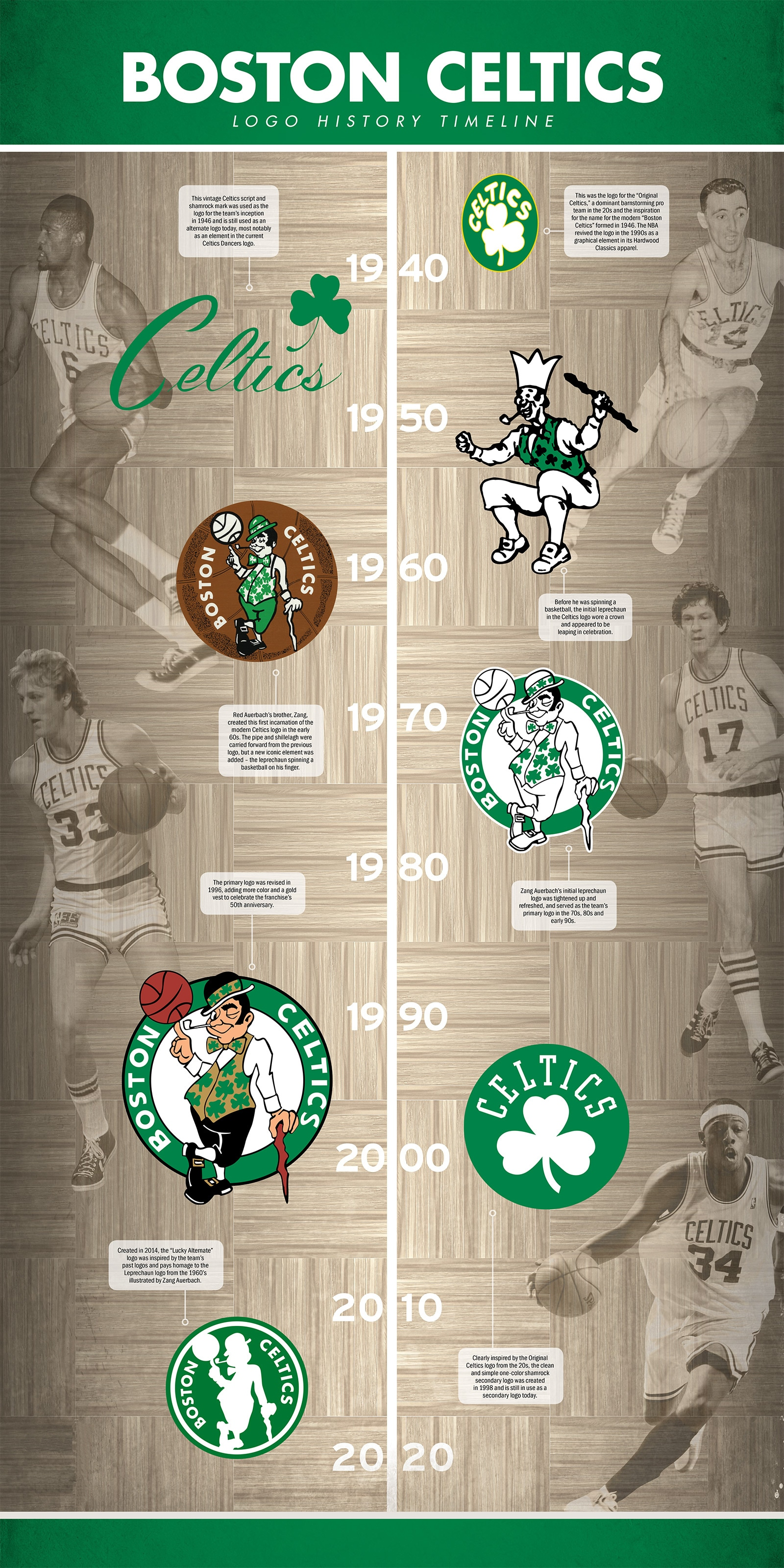Boston Celtics Record 2017 >> Boston Celtics Players History Pictures to Pin on Pinterest - PinsDaddy