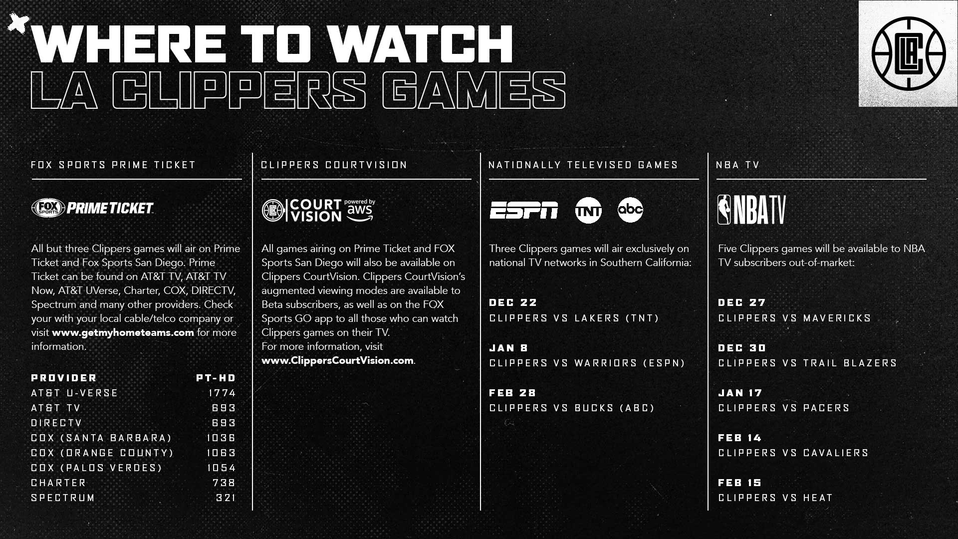 Where To Watch LA Clippers Games