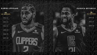 Kawhi Leonard and Patrick Beverley Named to All-Defensive Team