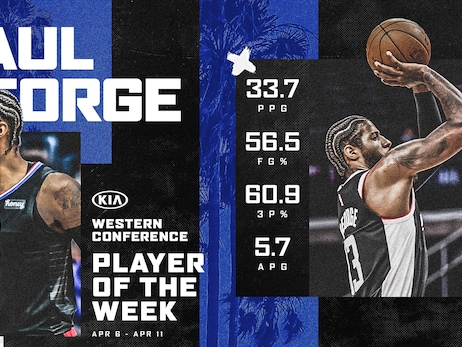 Paul George Named Western Conference Player of the Week