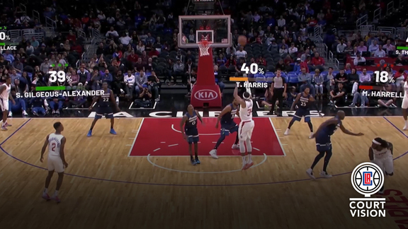 Clippers Introduce Revolutionary Technology with Launch of Clippers CourtVision