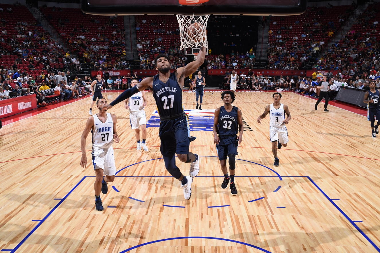 Postgame Report: Grizzlies fall to the Magic