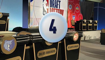 Memphis Grizzlies awarded No. 4 overall pick in 2018 NBA Draft Lottery