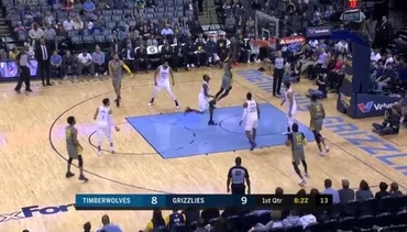 Grizzlies vs. Wolves highlights 3.23.19