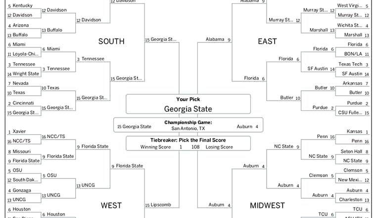 A Guide To Filling Out Your Bracket Atlanta Hawks Style