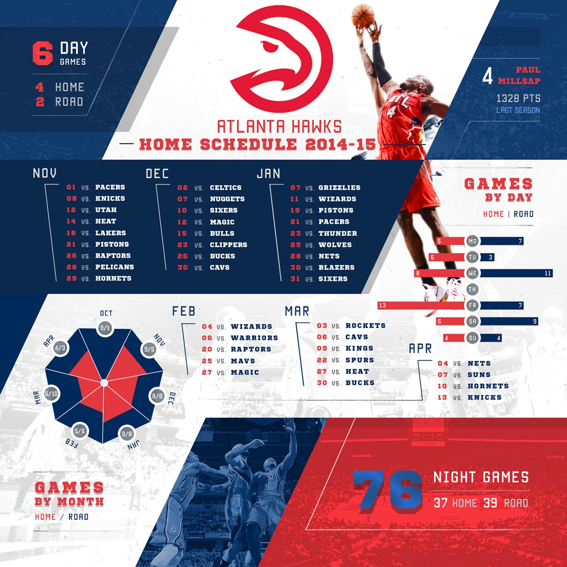 2014-15 Schedule Infographic