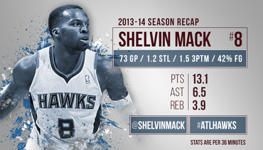 Mack's '13-14 Season In Review