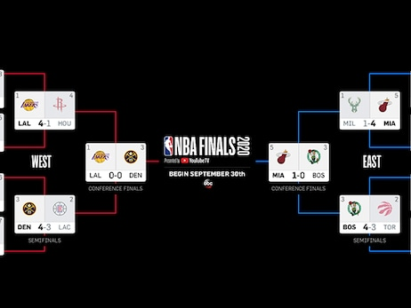 2020 NBA Conference Finals Playoff Predictions