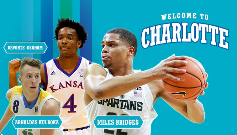 pretty nice 8ebae 155d9 Hornets Acquire Draft Rights to Miles Bridges and Devonte ...