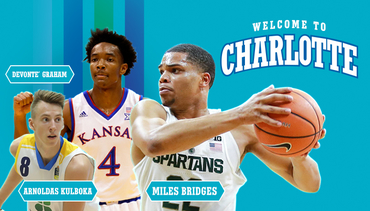 Hornets Acquire Draft Rights to Miles Bridges and Devonte' Graham