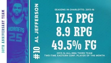 No. 10 Al Jefferson - Hornets 30th Anniversary Team Highlights