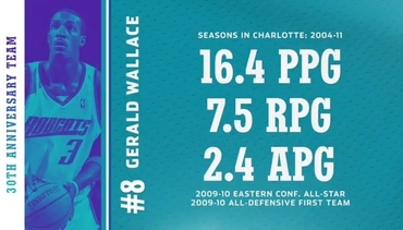 No. 8 Gerald Wallace - Hornets 30th Anniversary Team