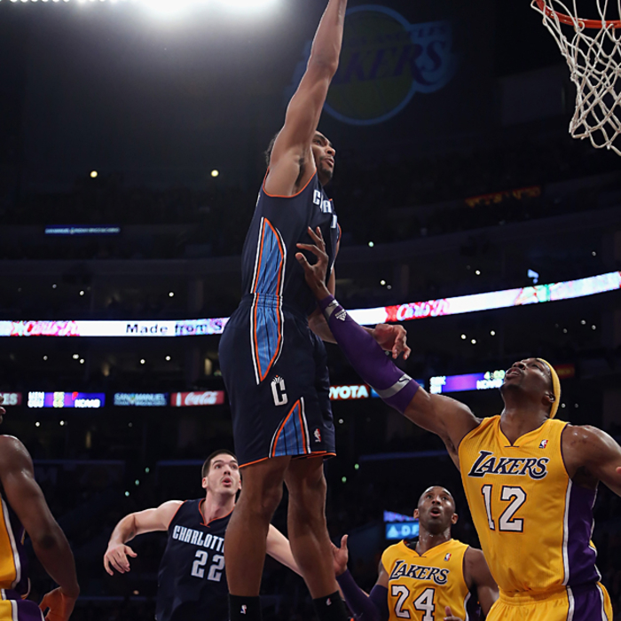 2013 Offseason Analysis - Gerald Henderson