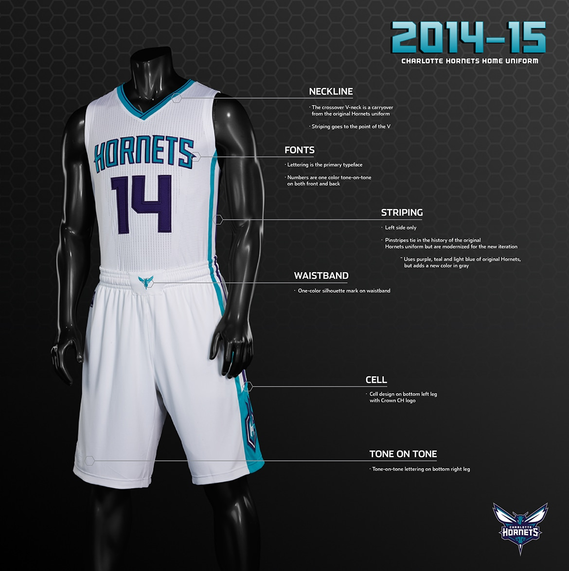 Home Uniform Breakdown