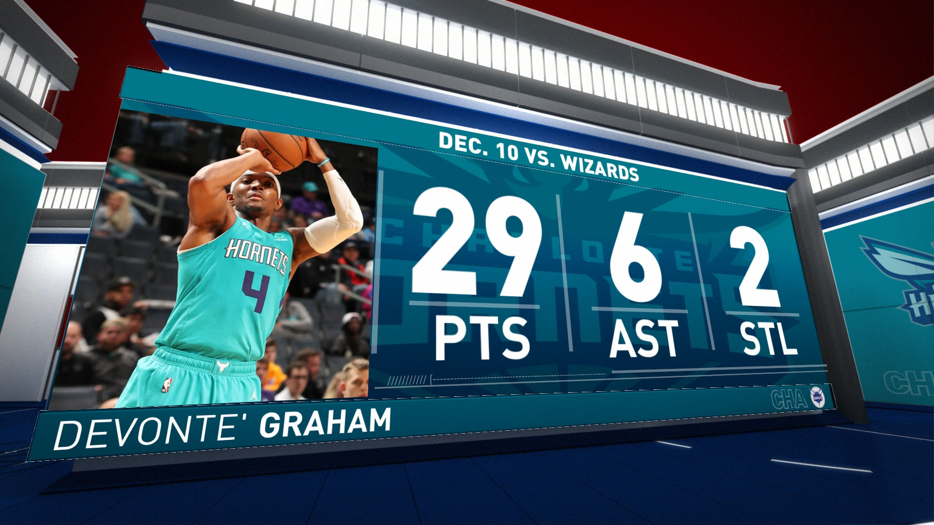 Highlights: Devonte' Graham | Wizards vs. Hornets