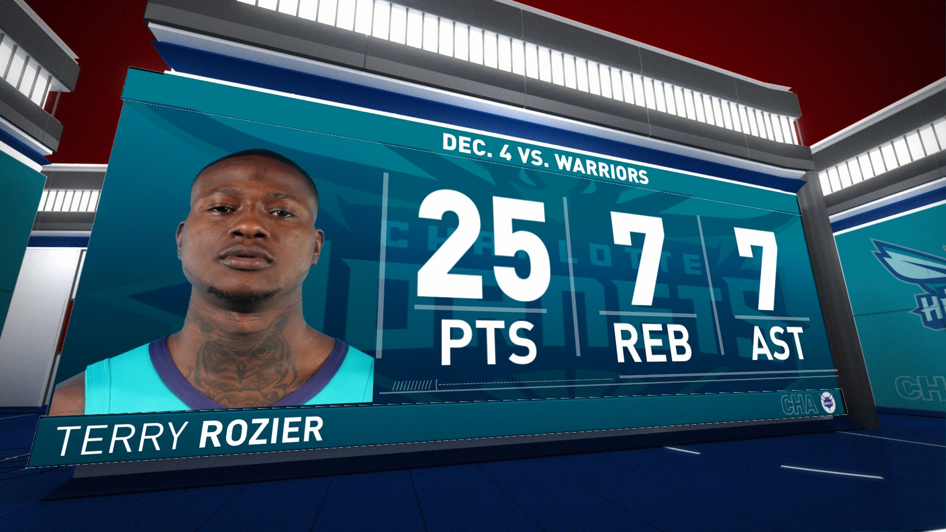 Highlights: Terry Rozier | Hornets vs.  Warriors