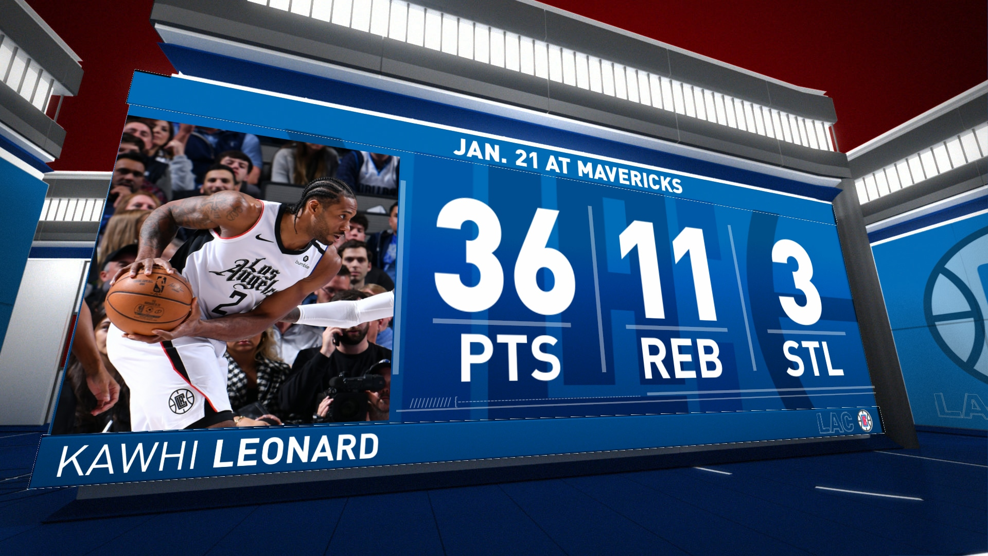 Highlights Kawhi Leonard Clippers Vs Mavericks Nba Com