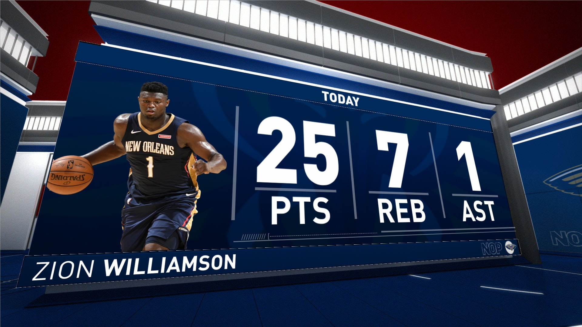 Highlights: Zion Williamson | Pelicans vs. Spurs