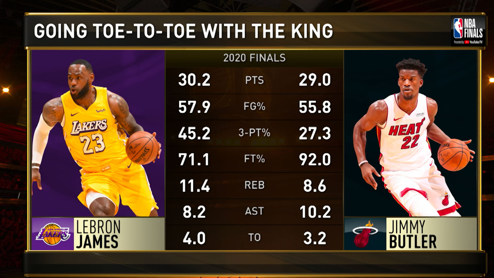 Going toe-to-toe with The King