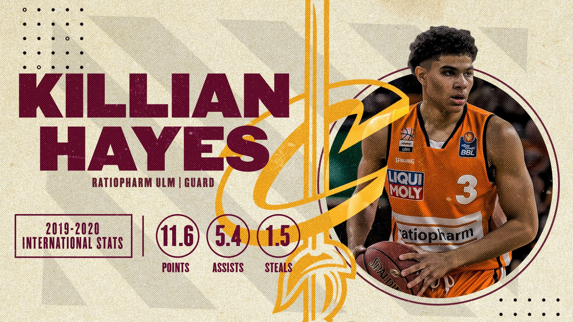 2020 Draft Prospect Highlights: Killian Hayes