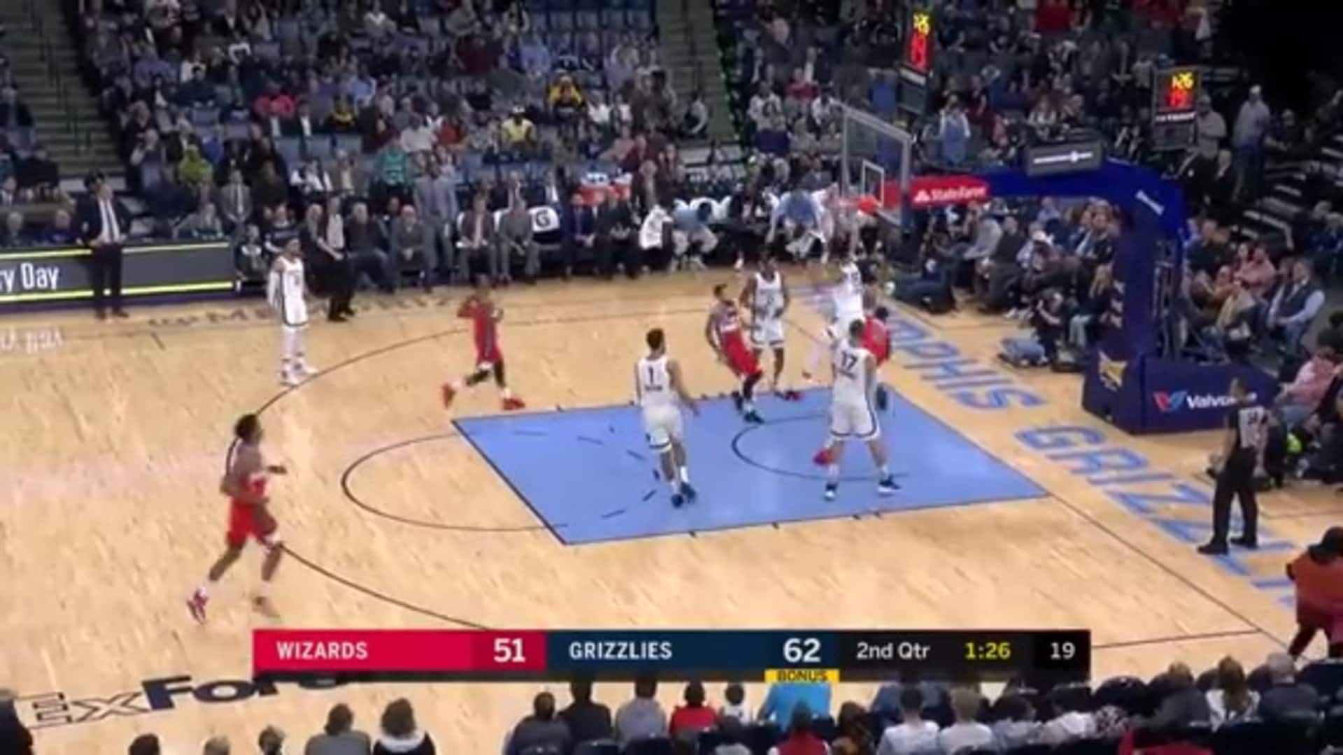 Grizzlies vs. Wizards highlights 12.14.19