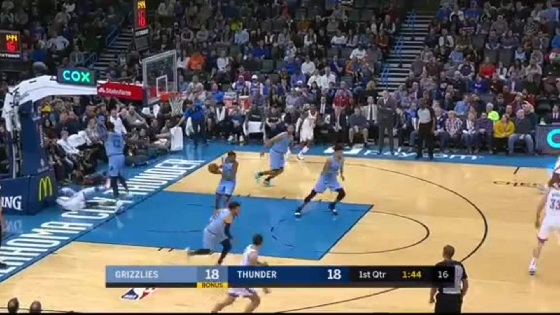 Grizzlies @ Thunder highlights 12.26.19