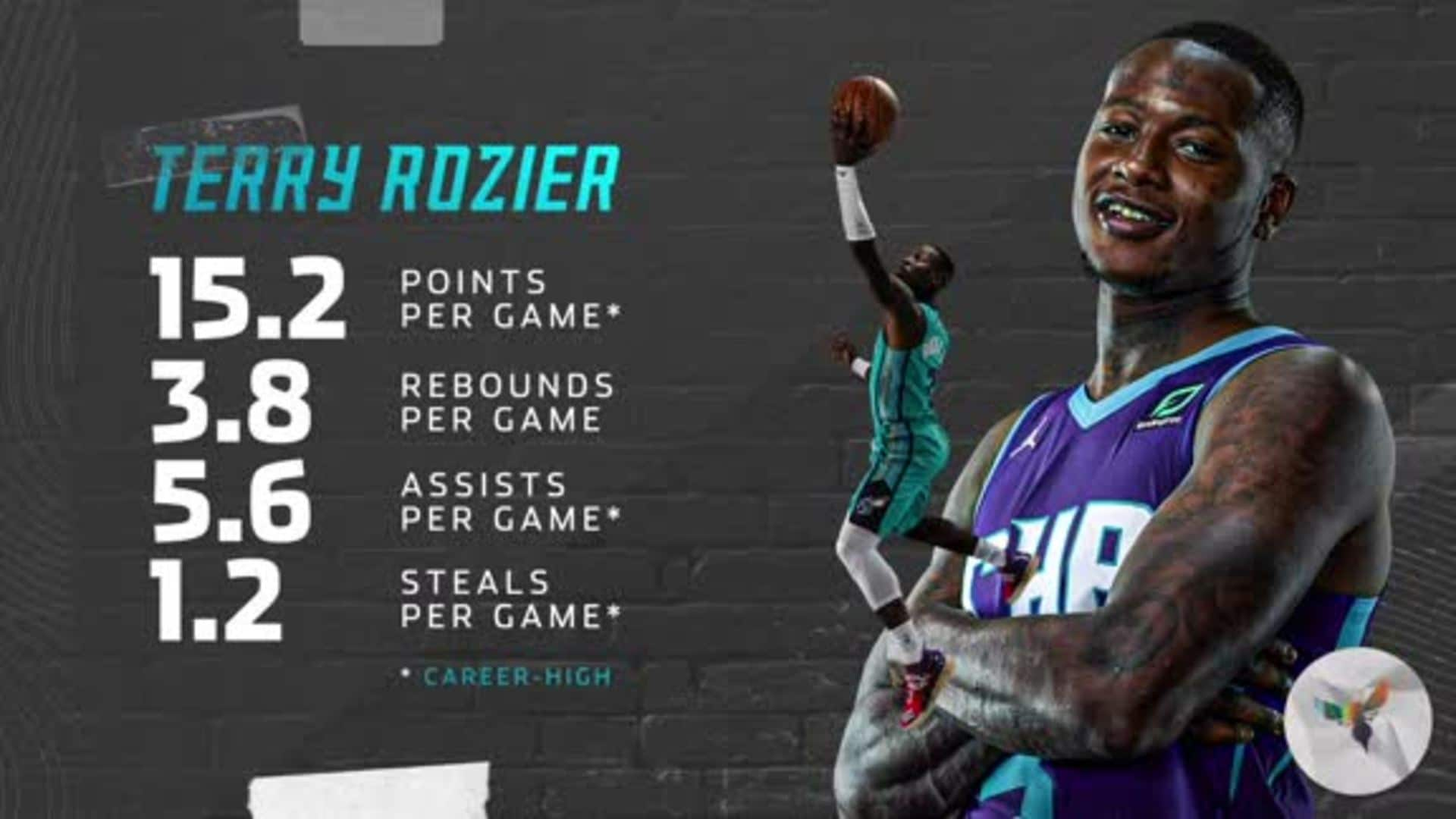 Rozier Off to Career-Best Start