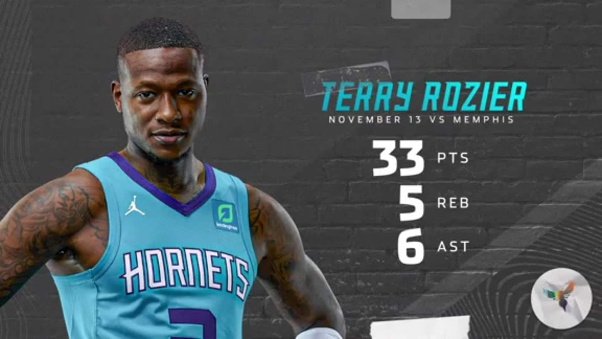 Rozier Matches Career High vs Memphis