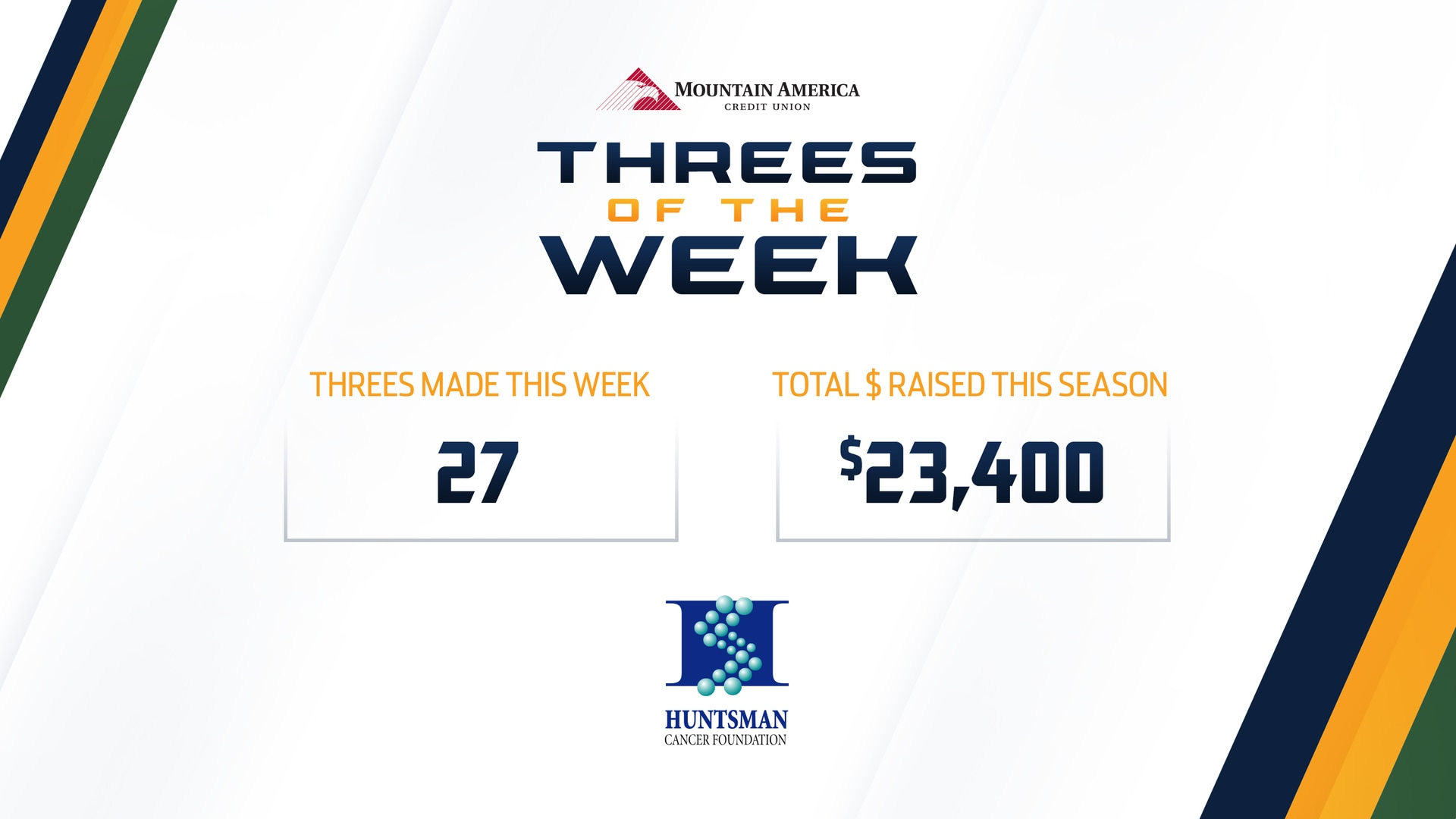 Threes of the Week - 1.6.20