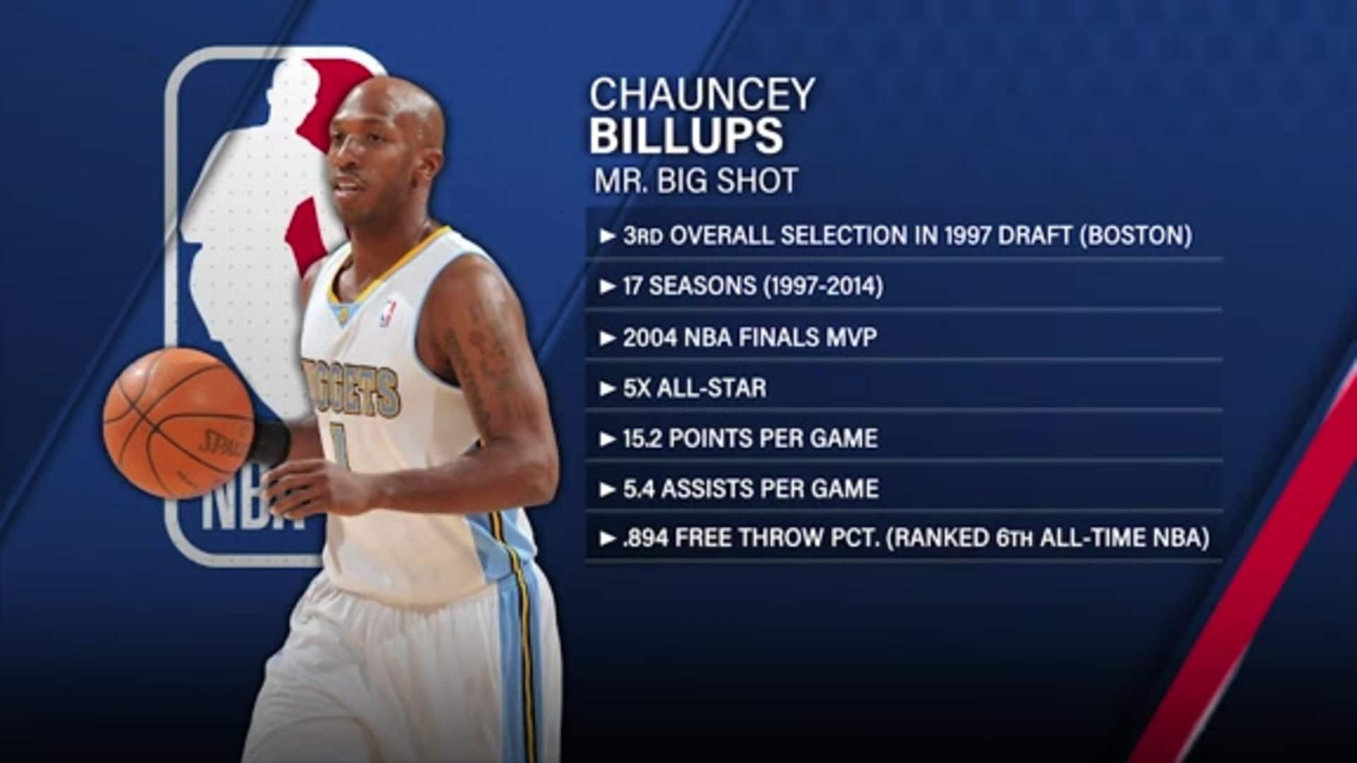 Chauncey Billups interview with Scott Hastings