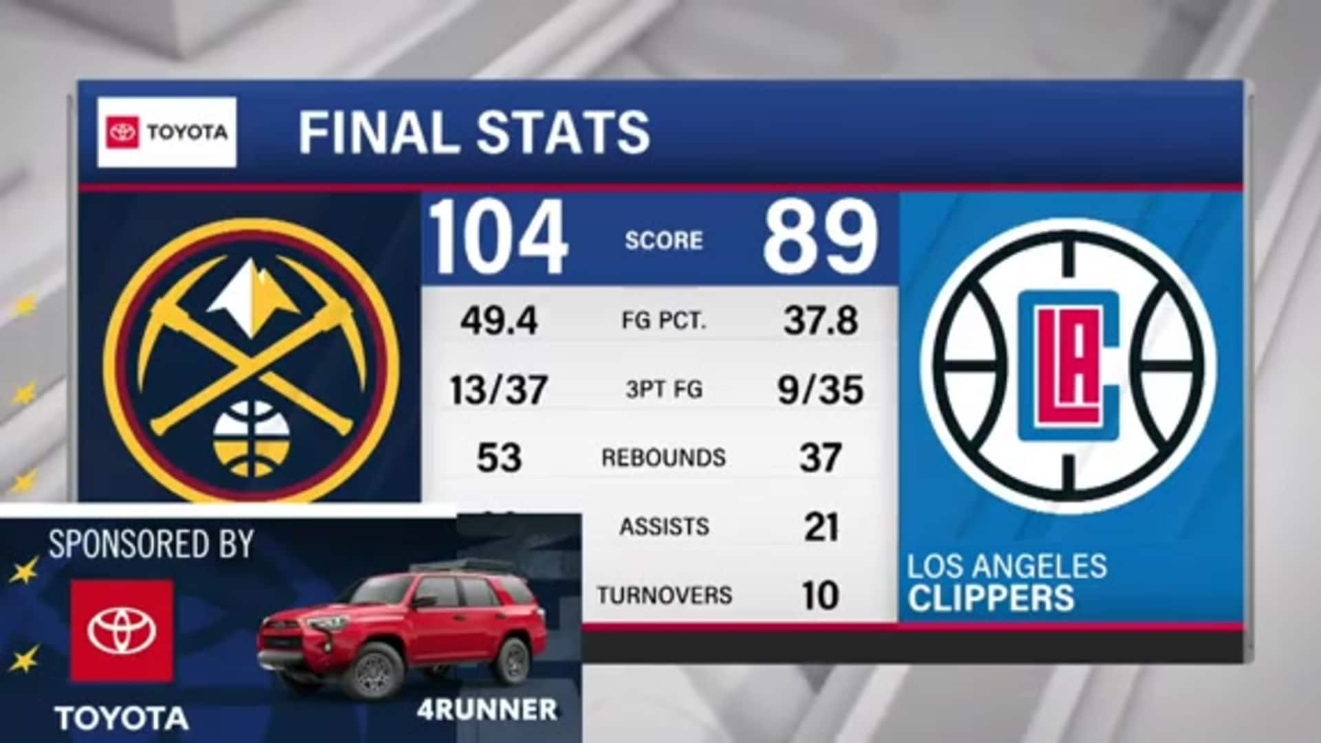 Toyota Game Recap: Nuggets 104 - 89 Clippers | Game 7